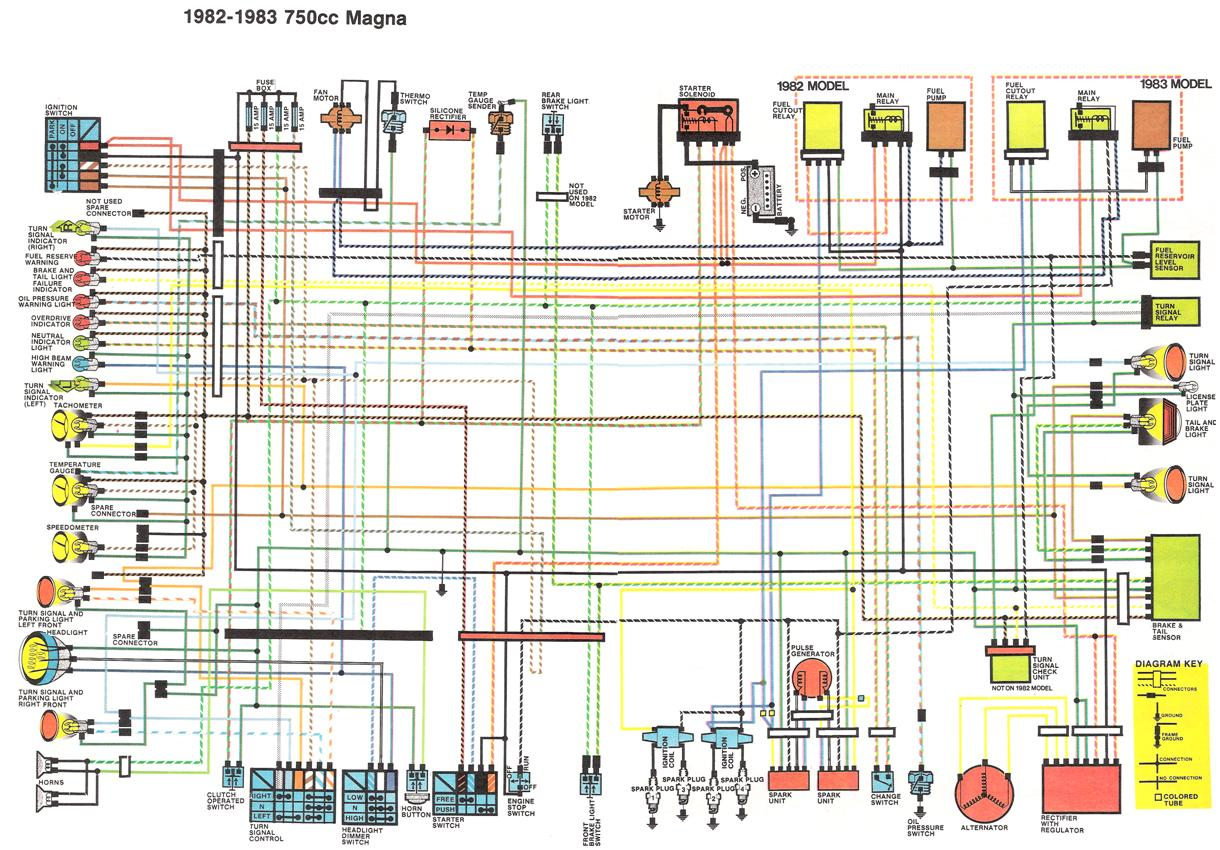 1982 1983 750cc Magna Wiring Diagram honda magna wiring diagram on honda download wirning diagrams honda motorcycle wiring color codes at suagrazia.org