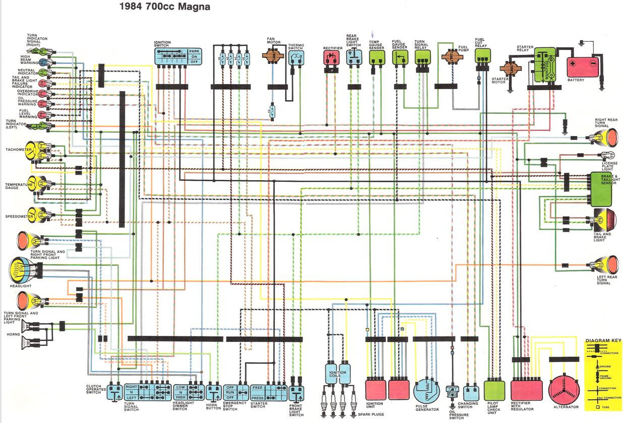 index of articles magnandy wiring diagrams 1978 xs750 wiring-diagram jpg · 1984 1985 700 750cc magna wiring diagram