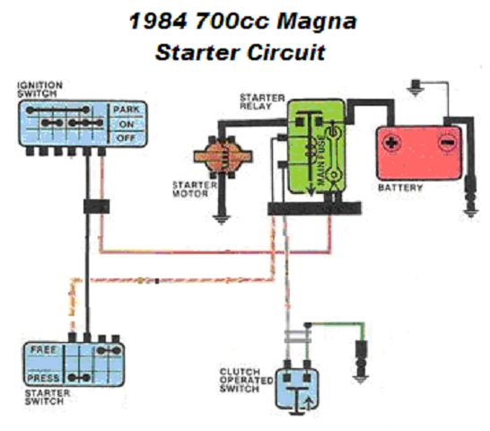 Wiring Diagram For 84 Honda Magna  Honda Magna Forum, Honda