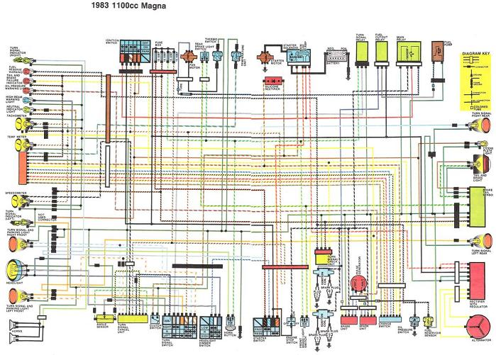 1983 1100cc magna wiring diagram v4musclebike com click image for larger version 1983 1100cc magna wiring diagram jpg views