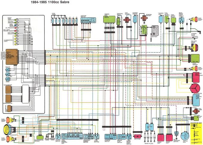 1984 85 1100cc sabre wiring diagram v4musclebike com click image for larger version 1984 1985 1100cc sabre wiring diagram jpg
